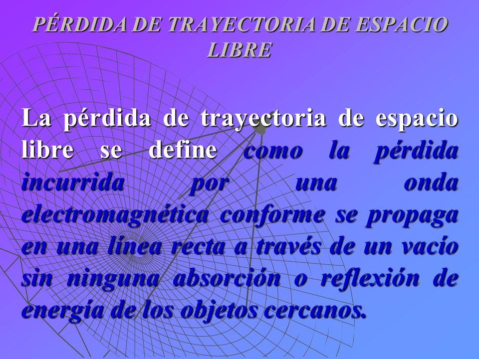 PÉRDIDA DE TRAYECTORIA DE ESPACIO LIBRE La pérdida de trayectoria de espacio libre se define como la pérdida incurrida por una onda electromagnética c