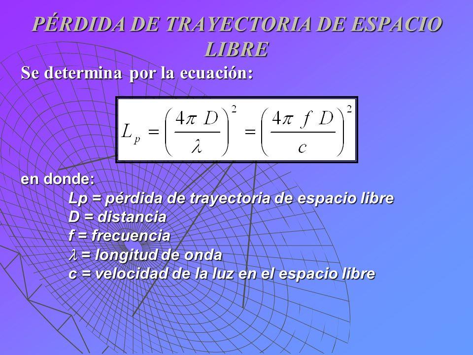 PÉRDIDA DE TRAYECTORIA DE ESPACIO LIBRE Se determina por la ecuación: en donde: Lp = pérdida de trayectoria de espacio libre D = distancia f = frecuen