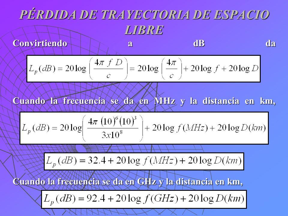 PÉRDIDA DE TRAYECTORIA DE ESPACIO LIBRE Convirtiendo a dB da Cuando la frecuencia se da en MHz y la distancia en km, Cuando la frecuencia se da en GHz