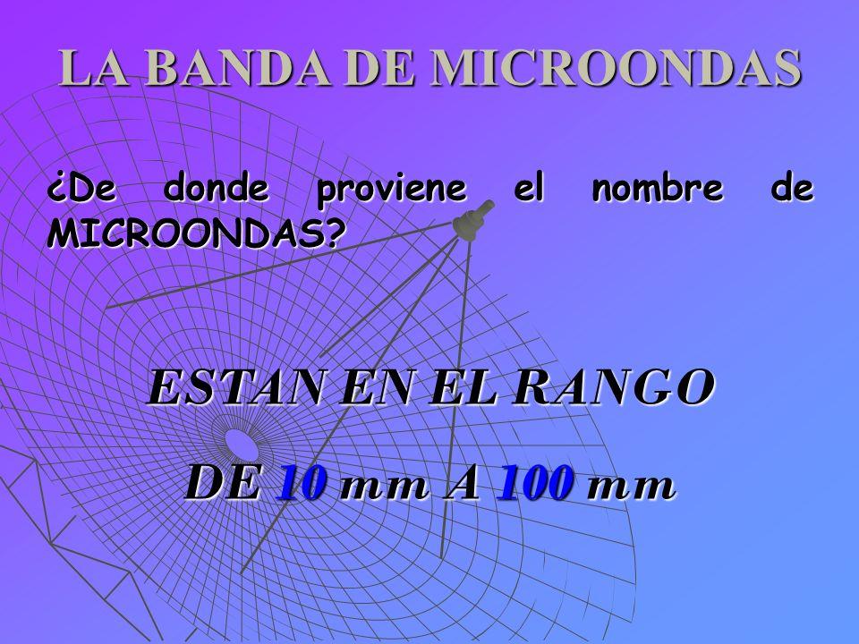 LA BANDA DE MICROONDAS ¿De donde proviene el nombre de MICROONDAS? ESTAN EN EL RANGO DE 10 mm A 100 mm