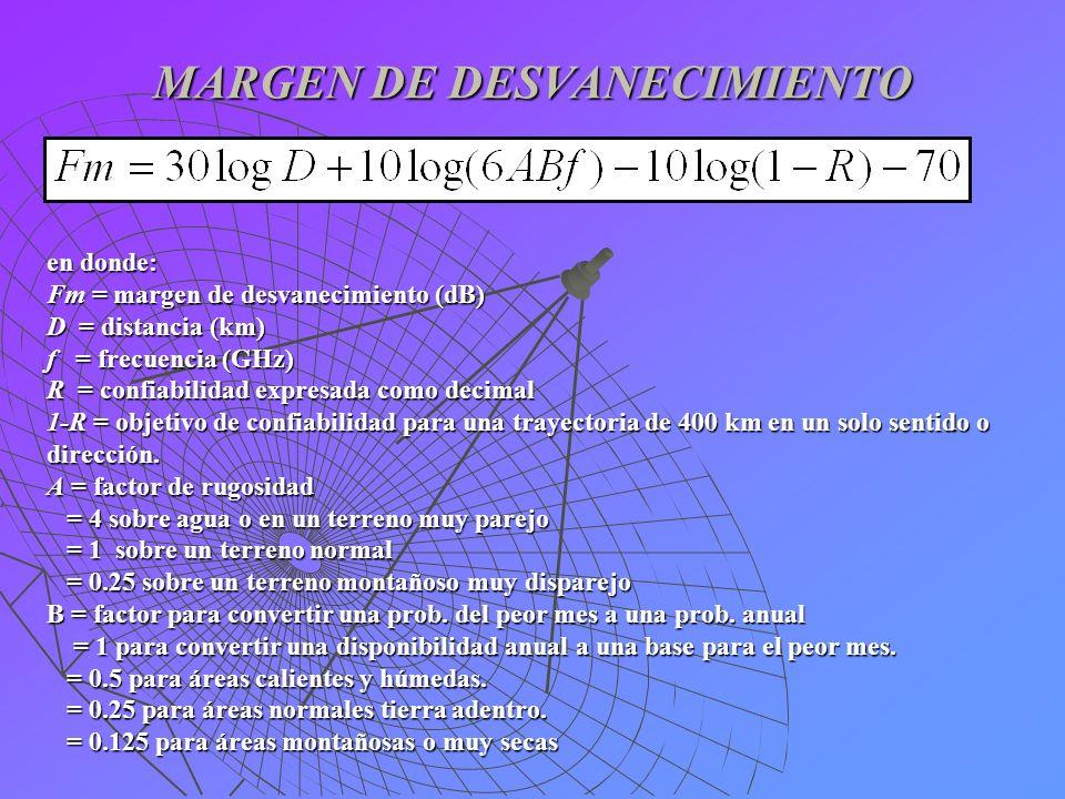 MARGEN DE DESVANECIMIENTO en donde: Fm = margen de desvanecimiento (dB) D = distancia (km) f = frecuencia (GHz) R = confiabilidad expresada como decim