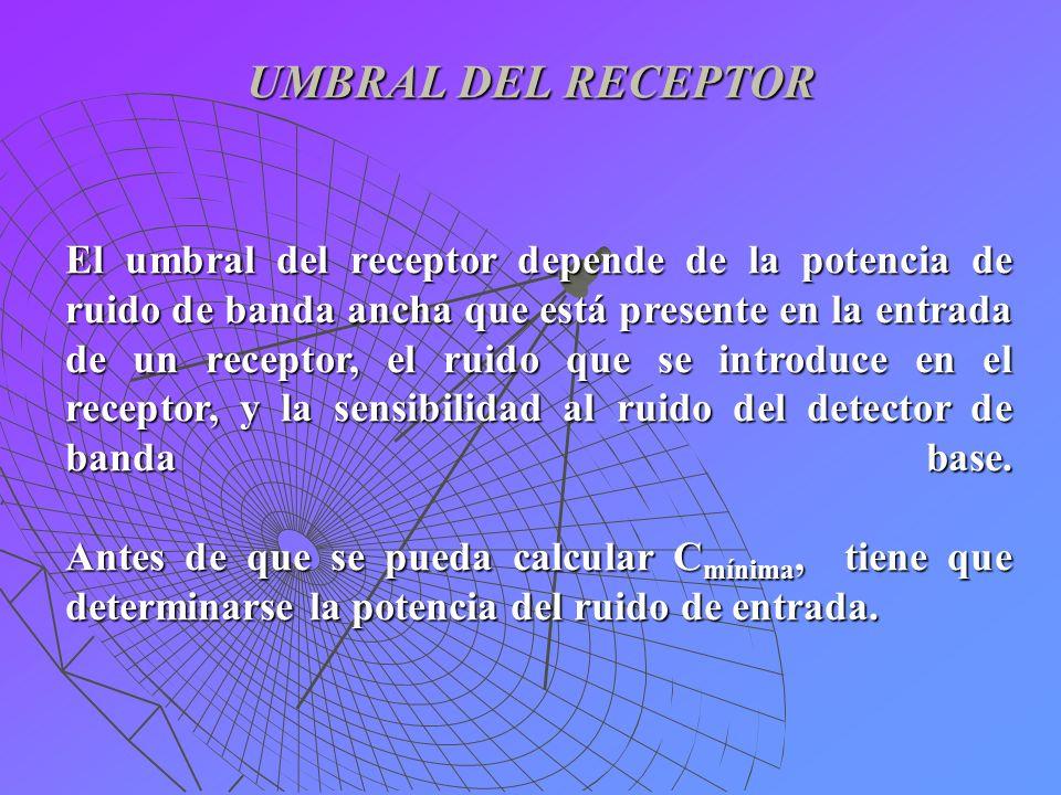 UMBRAL DEL RECEPTOR El umbral del receptor depende de la potencia de ruido de banda ancha que está presente en la entrada de un receptor, el ruido que