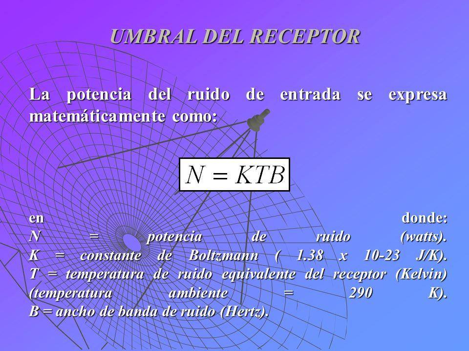 UMBRAL DEL RECEPTOR La potencia del ruido de entrada se expresa matemáticamente como: en donde: N = potencia de ruido (watts). K = constante de Boltzm