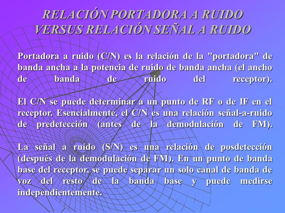 RELACIÓN PORTADORA A RUIDO VERSUS RELACIÓN SEÑAL A RUIDO Portadora a ruido (C/N) es la relación de la