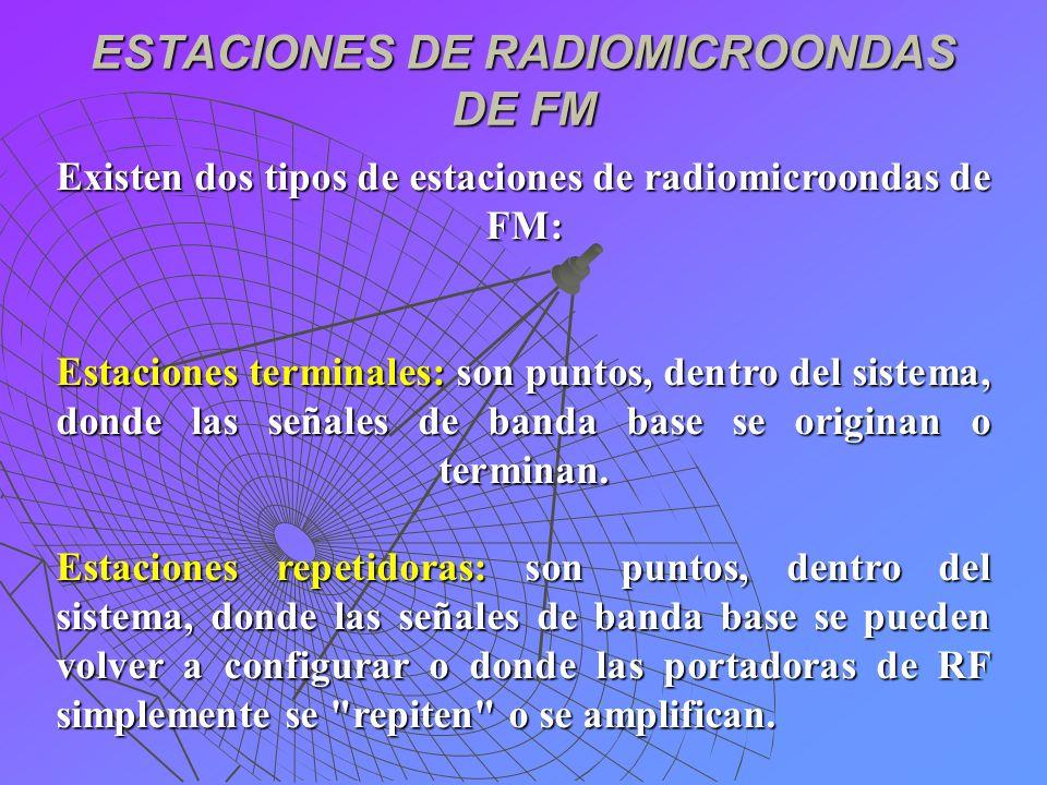 ESTACIONES DE RADIOMICROONDAS DE FM Existen dos tipos de estaciones de radiomicroondas de FM: Estaciones terminales: son puntos, dentro del sistema, d