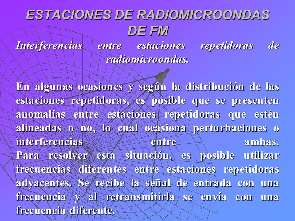 ESTACIONES DE RADIOMICROONDAS DE FM Interferencias entre estaciones repetidoras de radiomicroondas. En algunas ocasiones y según la distribución de la