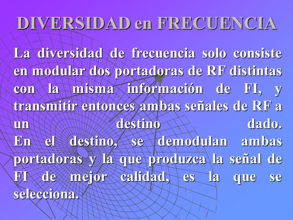 DIVERSIDAD en FRECUENCIA La diversidad de frecuencia solo consiste en modular dos portadoras de RF distintas con la misma información de FI, y transmi