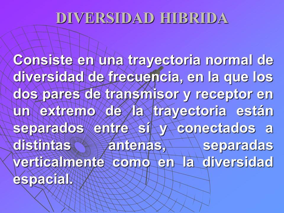 DIVERSIDAD HIBRIDA Consiste en una trayectoria normal de diversidad de frecuencia, en la que los dos pares de transmisor y receptor en un extremo de l