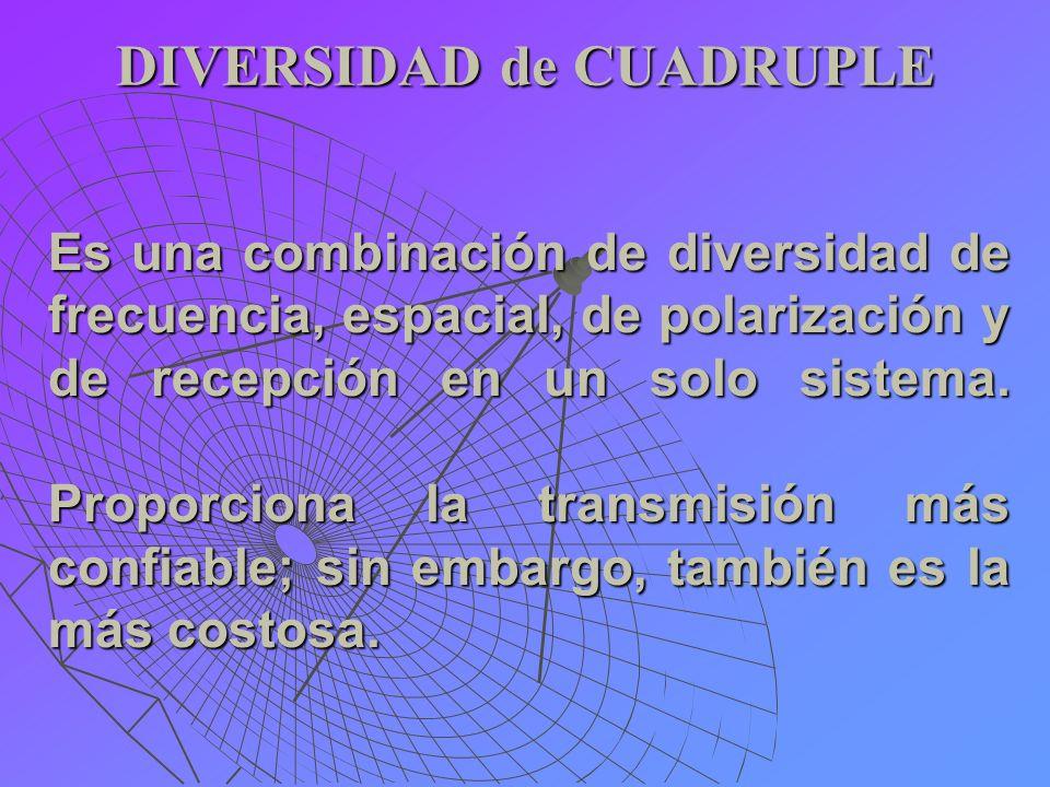 DIVERSIDAD de CUADRUPLE Es una combinación de diversidad de frecuencia, espacial, de polarización y de recepción en un solo sistema. Proporciona la tr
