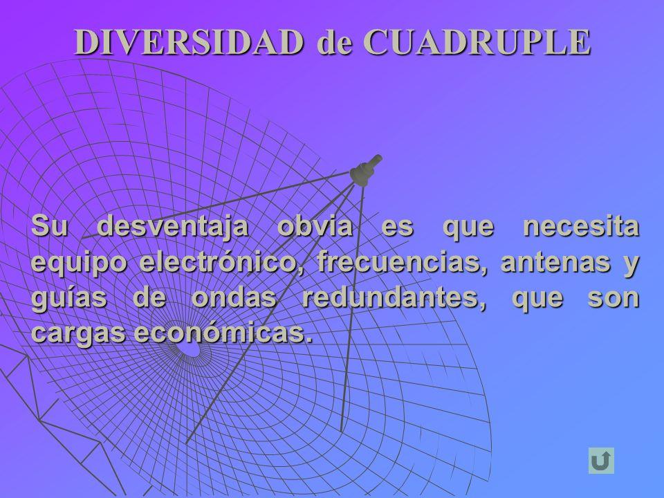 DIVERSIDAD de CUADRUPLE Su desventaja obvia es que necesita equipo electrónico, frecuencias, antenas y guías de ondas redundantes, que son cargas econ