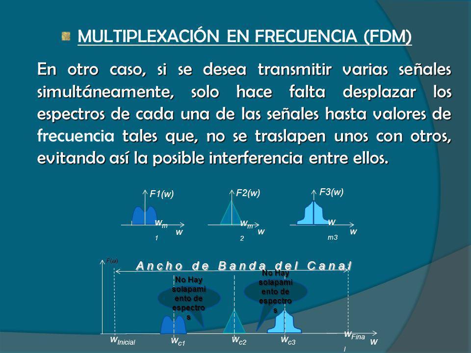 MULTIPLEXACIÓN EN FRECUENCIA (FDM) En otro caso, si se desea transmitir varias señales simultáneamente, solo hace falta desplazar los espectros de cad