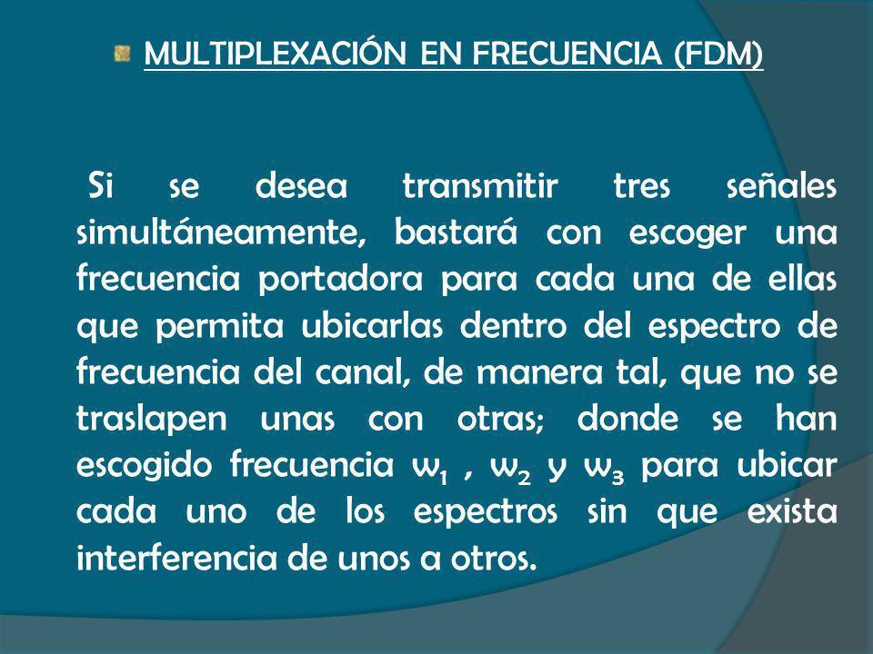 MULTIPLEXACIÓN EN FRECUENCIA (FDM) Si se desea transmitir tres señales simultáneamente, bastará con escoger una frecuencia portadora para cada una de
