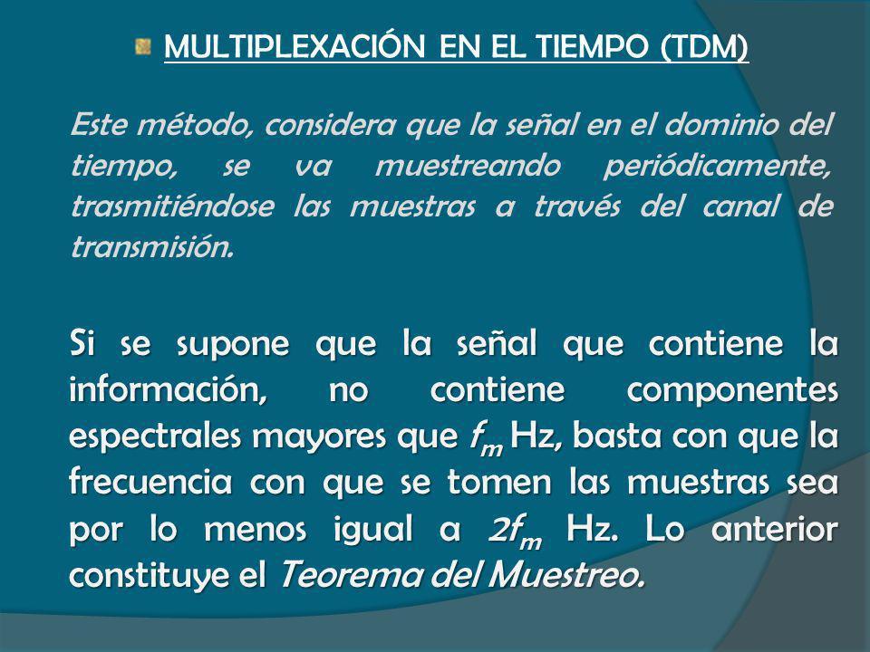 MULTIPLEXACIÓN EN EL TIEMPO (TDM) Este método, considera que la señal en el dominio del tiempo, se va muestreando periódicamente, trasmitiéndose las m