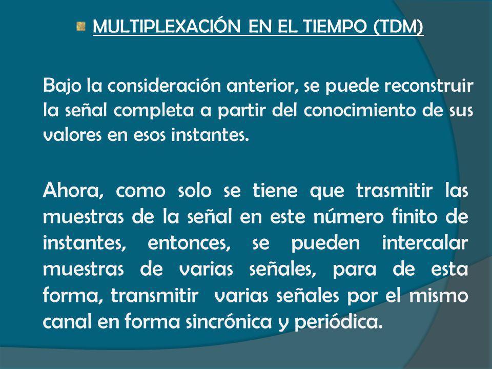 MULTIPLEXACIÓN EN EL TIEMPO (TDM) Bajo la consideración anterior, se puede reconstruir la señal completa a partir del conocimiento de sus valores en e