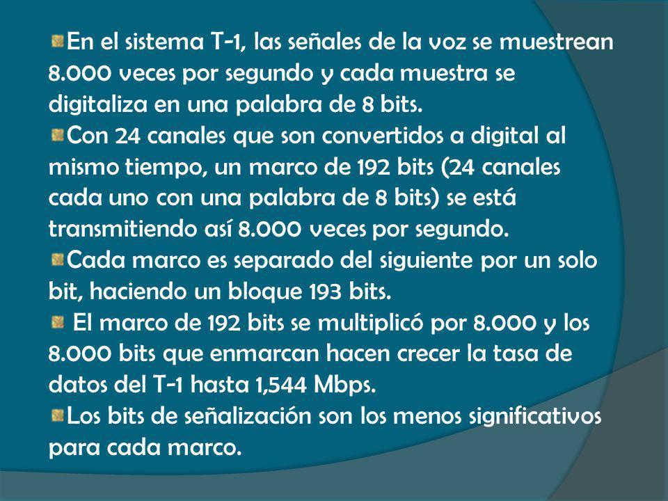 En el sistema T-1, las señales de la voz se muestrean 8.000 veces por segundo y cada muestra se digitaliza en una palabra de 8 bits. Con 24 canales qu