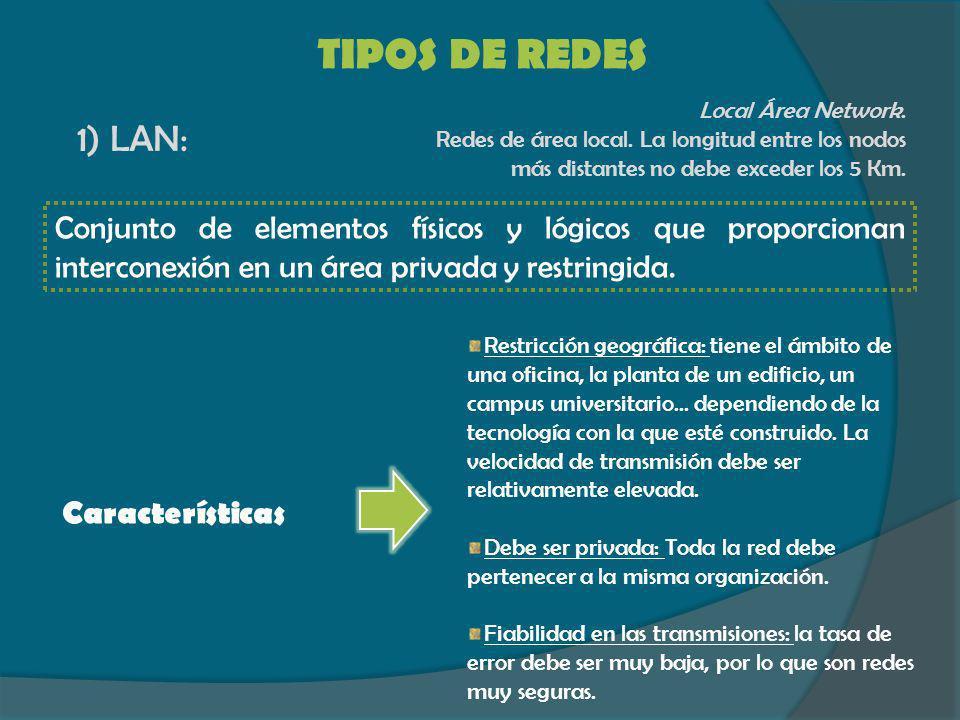 TIPOS DE REDES 1) LAN: Conjunto de elementos físicos y lógicos que proporcionan interconexión en un área privada y restringida. Local Área Network. Re