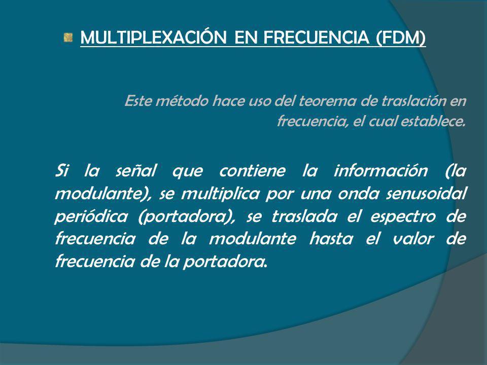 MULTIPLEXACIÓN EN FRECUENCIA (FDM) Este método hace uso del teorema de traslación en frecuencia, el cual establece. Si la señal que contiene la inform