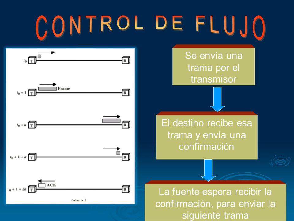 Control de flujo mediante parada y espera Características: En este esquema solo puede haber una trama en transito. El destino puede detener el flujo s