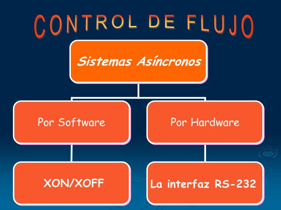 Control de Flujo mediante Ventana Deslizante Características: Permite múltiples tramas en transito Opera en enlaces full duplex Cada trama es numerada