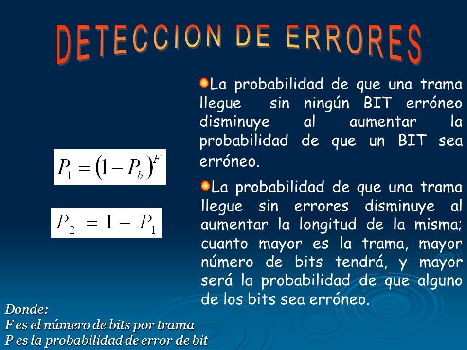Análisis probabilístico: Si se considera el caso en el que no se toman medidas para detectar errores, la probabilidad de errores detectables (P3) es c