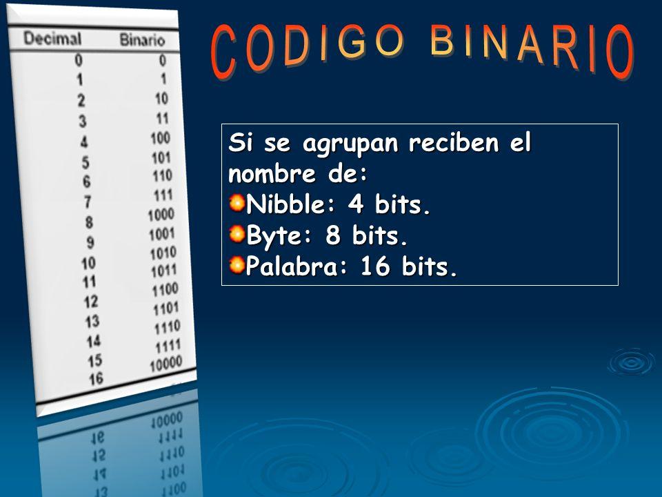 Sistema de representación numérica de base dos, es decir, que utiliza dos dígitos (el cero 0 y el uno 1). El código binario se utiliza con variados mé