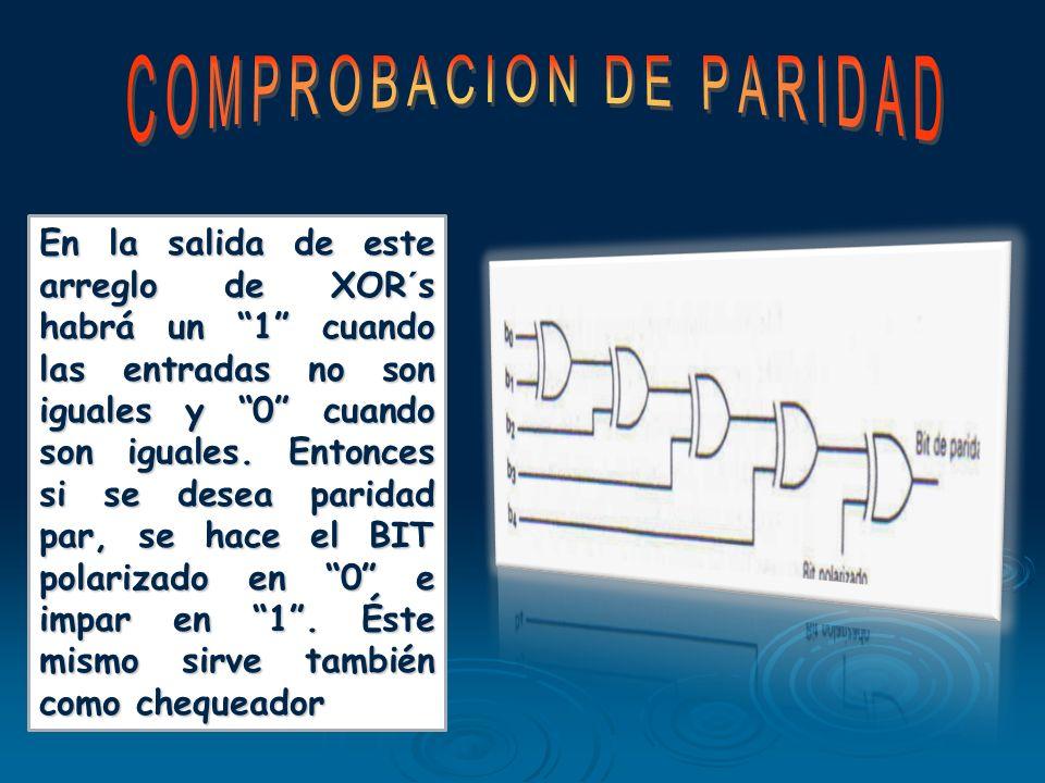 Generalmente se utiliza: Paridad par: para comunicaciones síncronas, la cual se utiliza transferir grandes volúmenes de datos. Paridad impar: para com