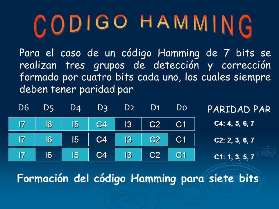 Los bits necesarios para el código Hamming se dividen en dos grupos; m bits de información y k bits de chequeo o paridad, por lo que, el tamaño del da