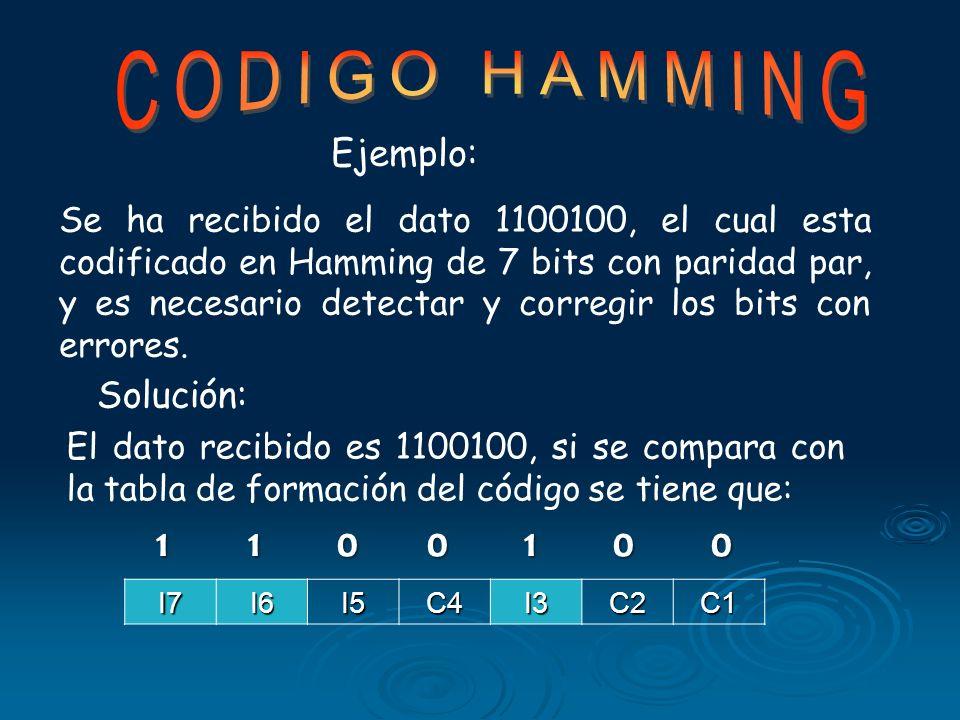 Para el caso de un código Hamming de 7 bits se realizan tres grupos de detección y corrección formado por cuatro bits cada uno, los cuales siempre deb