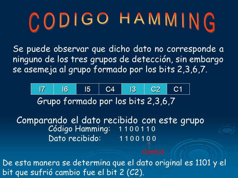 Ejemplo: Se ha recibido el dato 1100100, el cual esta codificado en Hamming de 7 bits con paridad par, y es necesario detectar y corregir los bits con
