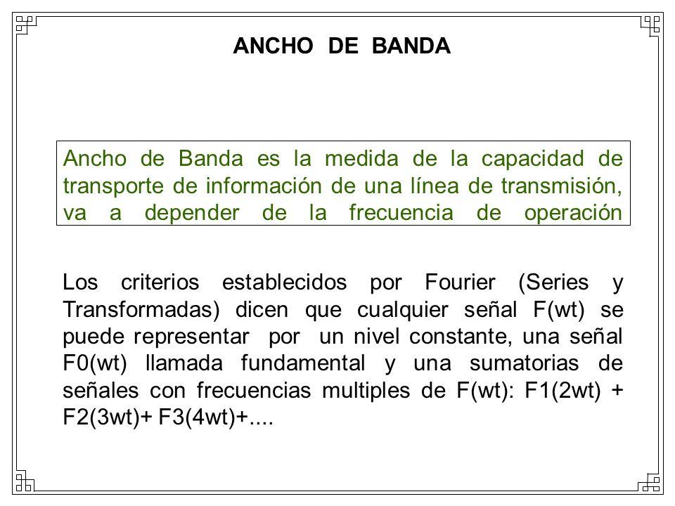 Ancho de Banda es la medida de la capacidad de transporte de información de una línea de transmisión, va a depender de la frecuencia de operación ANCH