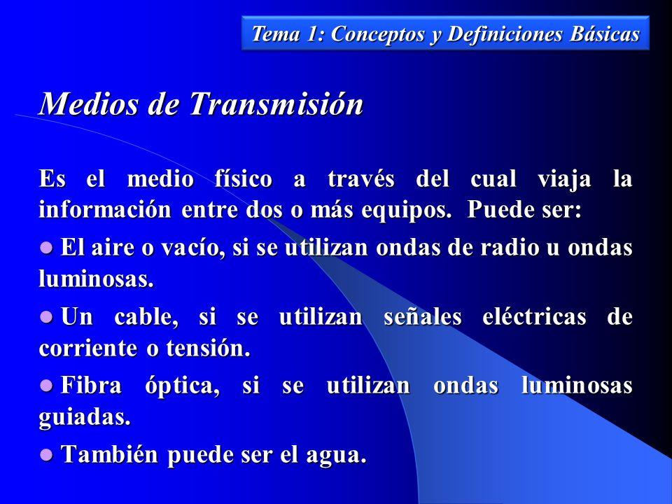 Medios de Transmisión Es el medio físico a través del cual viaja la información entre dos o más equipos. Puede ser: El aire o vacío, si se utilizan on