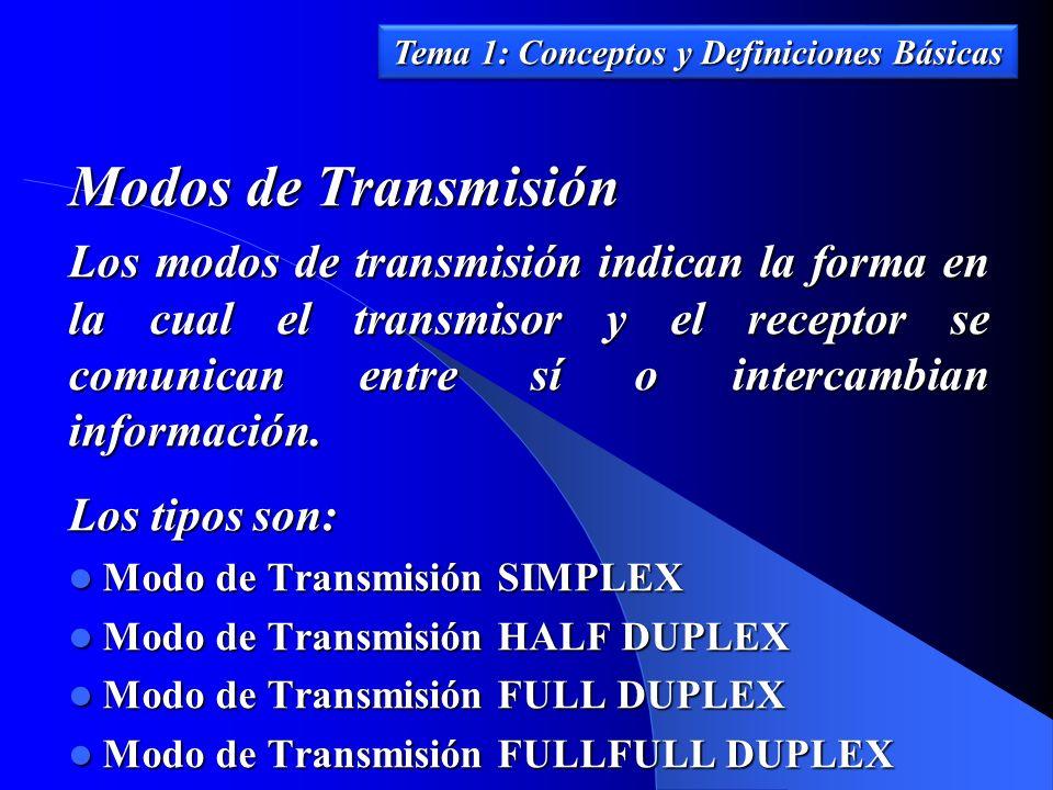 Modos de Transmisión Los modos de transmisión indican la forma en la cual el transmisor y el receptor se comunican entre sí o intercambian información