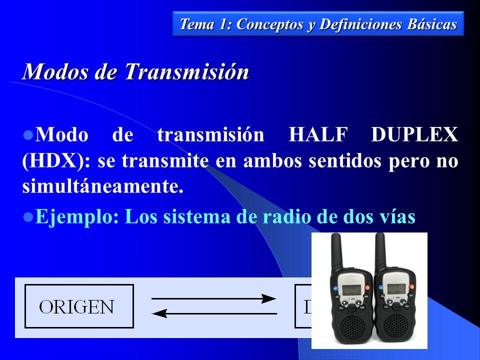 Modos de Transmisión Modo de transmisión HALF DUPLEX (HDX): se transmite en ambos sentidos pero no simultáneamente. Ejemplo: Los sistema de radio de d