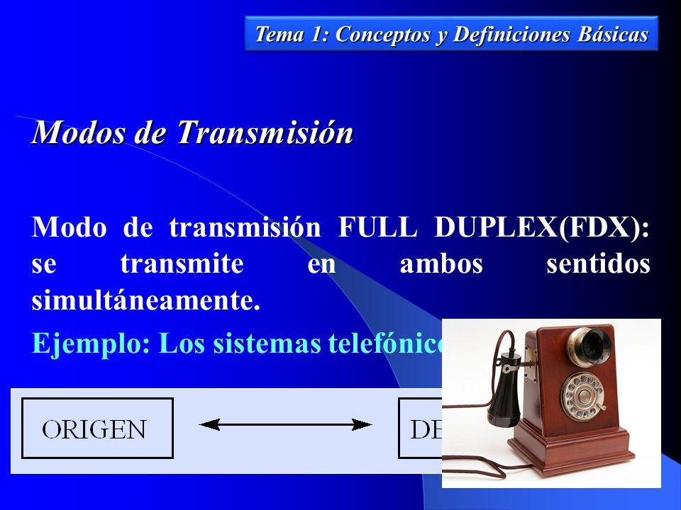 Modos de Transmisión Modo de transmisión FULL DUPLEX(FDX): se transmite en ambos sentidos simultáneamente. Ejemplo: Los sistemas telefónicos Tema 1: C