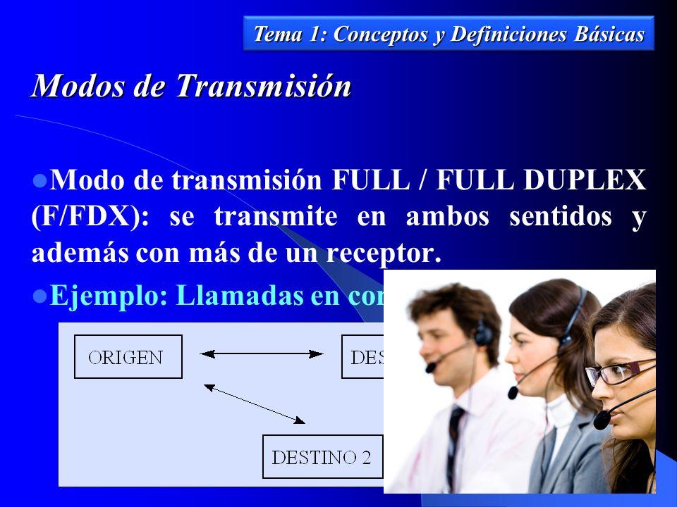Modos de Transmisión Modo de transmisión FULL / FULL DUPLEX (F/FDX): se transmite en ambos sentidos y además con más de un receptor. Ejemplo: Llamadas