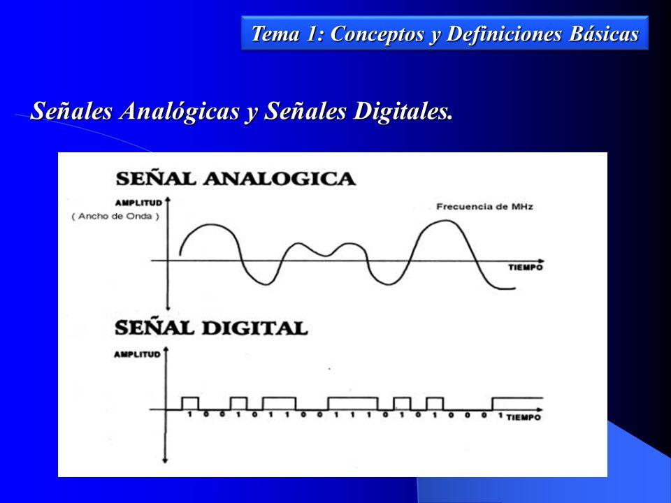 Señales Analógicas y Señales Digitales. Tema 1: Conceptos y Definiciones Básicas