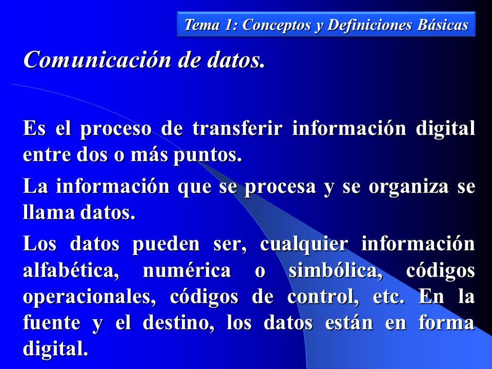 Comunicación de datos. Es el proceso de transferir información digital entre dos o más puntos. La información que se procesa y se organiza se llama da