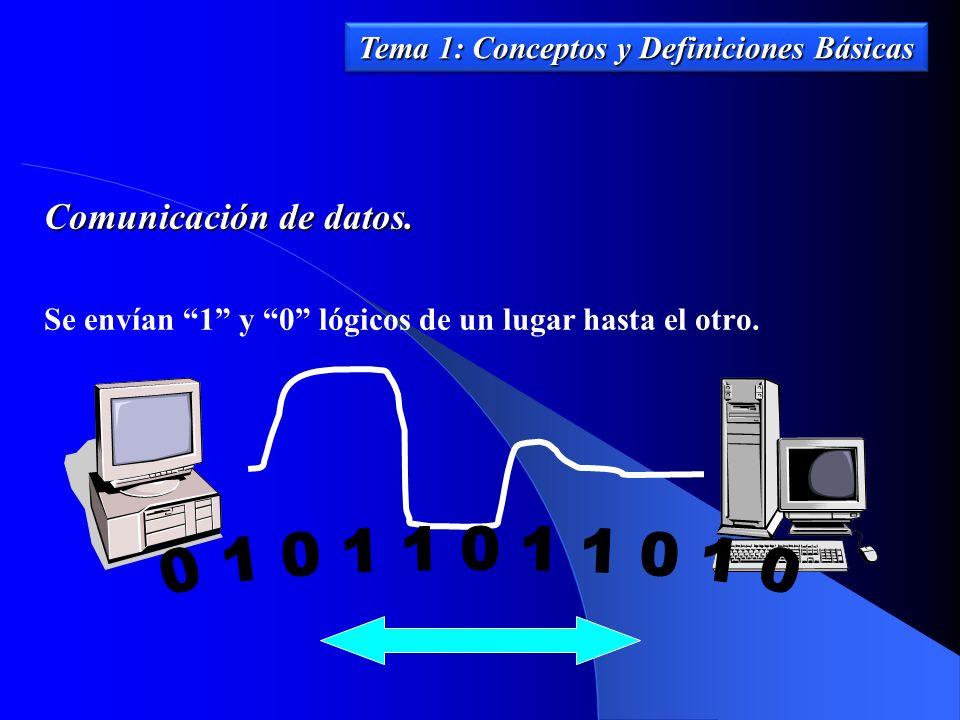 Comunicación de datos. Se envían 1 y 0 lógicos de un lugar hasta el otro. Tema 1: Conceptos y Definiciones Básicas