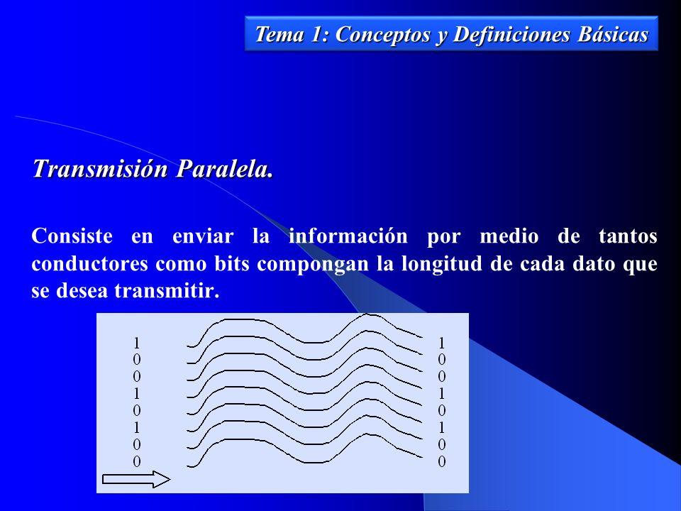 Transmisión Paralela. Consiste en enviar la información por medio de tantos conductores como bits compongan la longitud de cada dato que se desea tran
