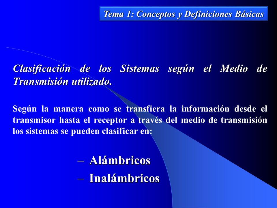 Clasificación de los Sistemas según el Medio de Transmisión utilizado. Según la manera como se transfiera la información desde el transmisor hasta el