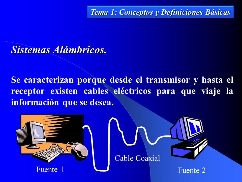 Sistemas Alámbricos. Se caracterizan porque desde el transmisor y hasta el receptor existen cables eléctricos para que viaje la información que se des