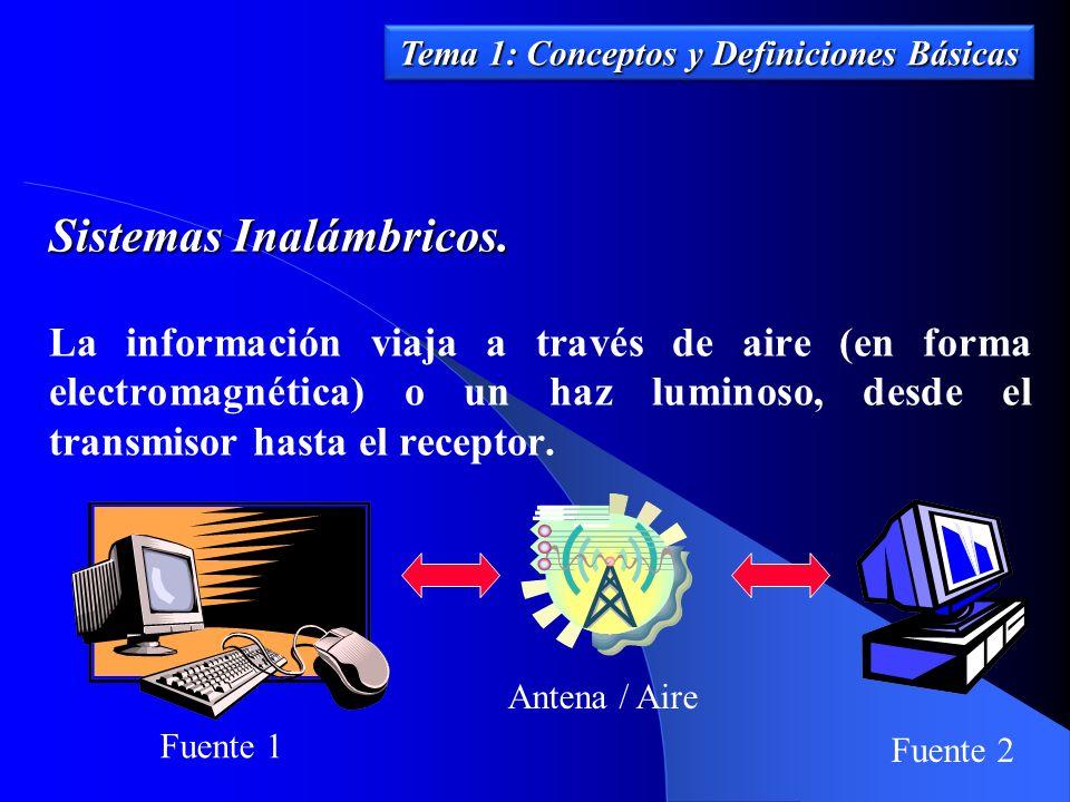 Sistemas Inalámbricos. La información viaja a través de aire (en forma electromagnética) o un haz luminoso, desde el transmisor hasta el receptor. Fue