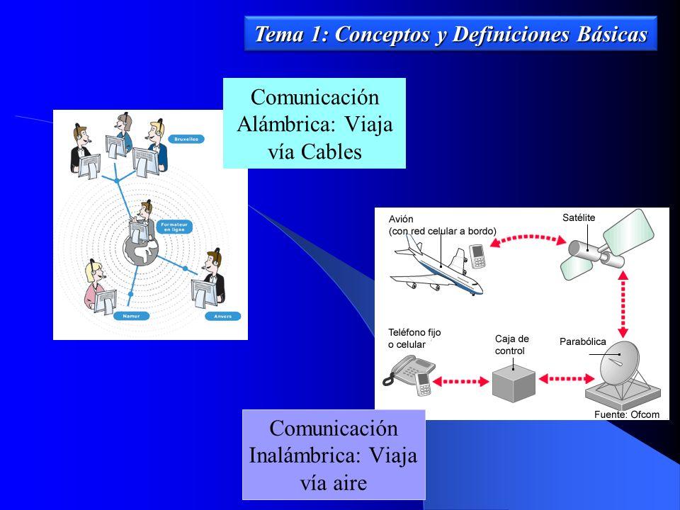 Comunicación Alámbrica: Viaja vía Cables Tema 1: Conceptos y Definiciones Básicas Comunicación Inalámbrica: Viaja vía aire