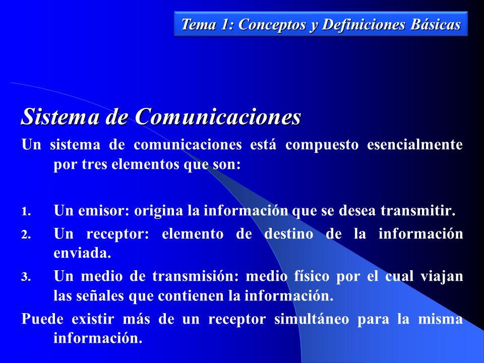 Sistema de Comunicaciones Un sistema de comunicaciones está compuesto esencialmente por tres elementos que son: 1. Un emisor: origina la información q