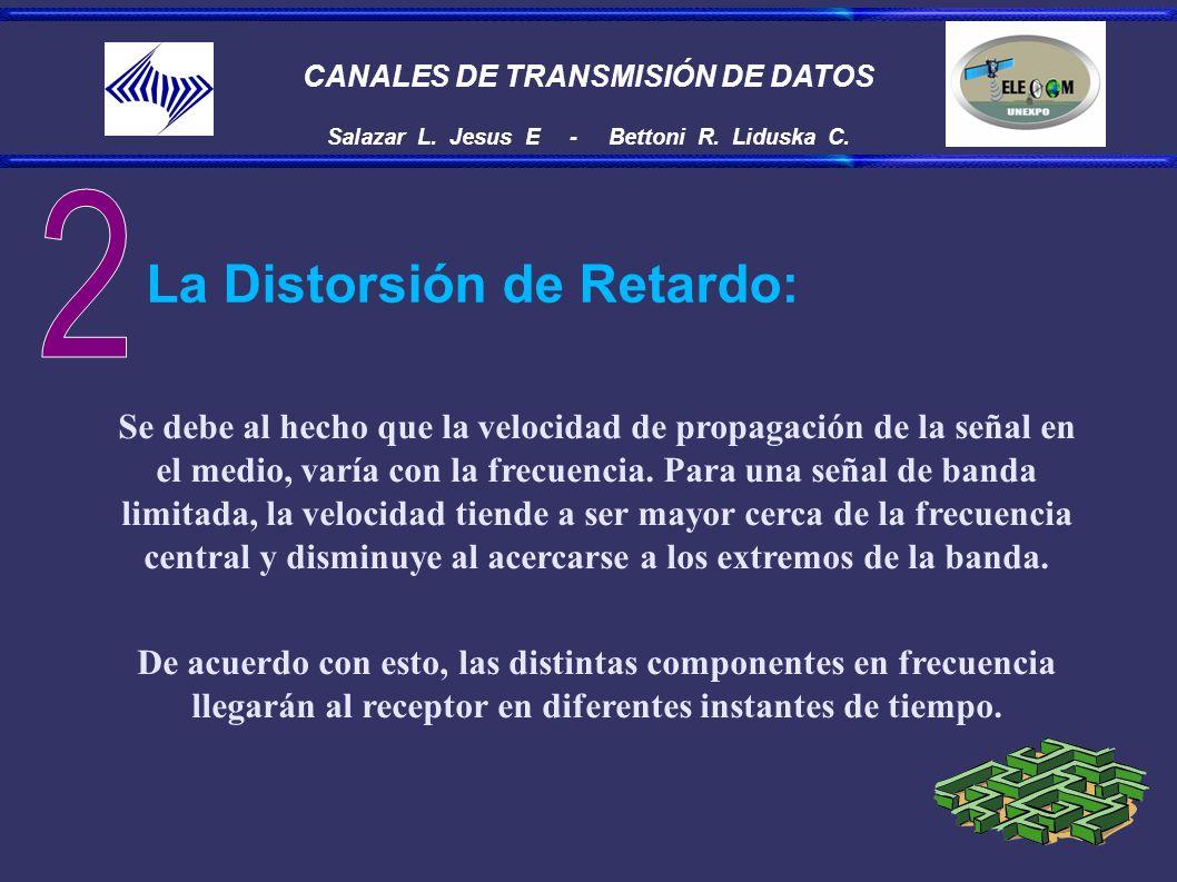 CANALES DE TRANSMISIÓN DE DATOS Salazar L. Jesus E - Bettoni R. Liduska C. La Distorsión de Retardo: Se debe al hecho que la velocidad de propagación