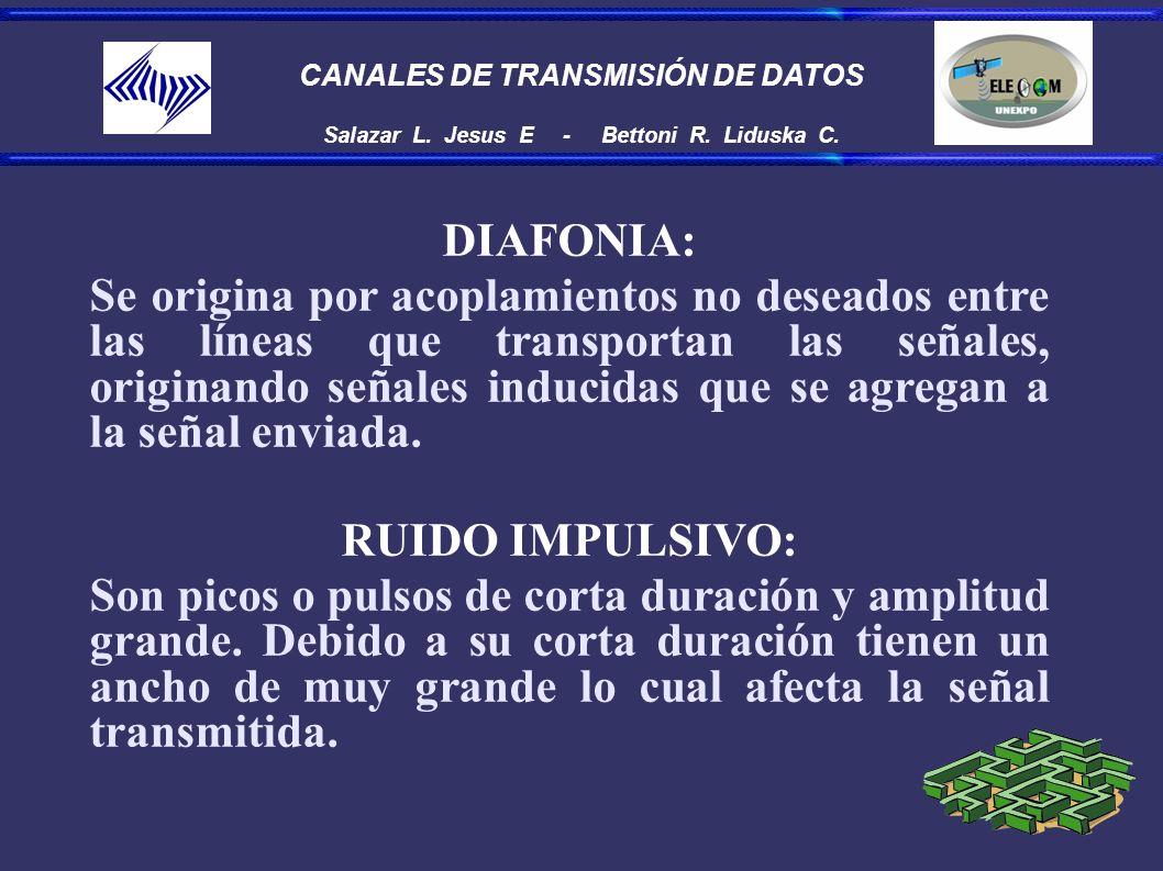 CANALES DE TRANSMISIÓN DE DATOS Salazar L. Jesus E - Bettoni R. Liduska C. DIAFONIA: Se origina por acoplamientos no deseados entre las líneas que tra