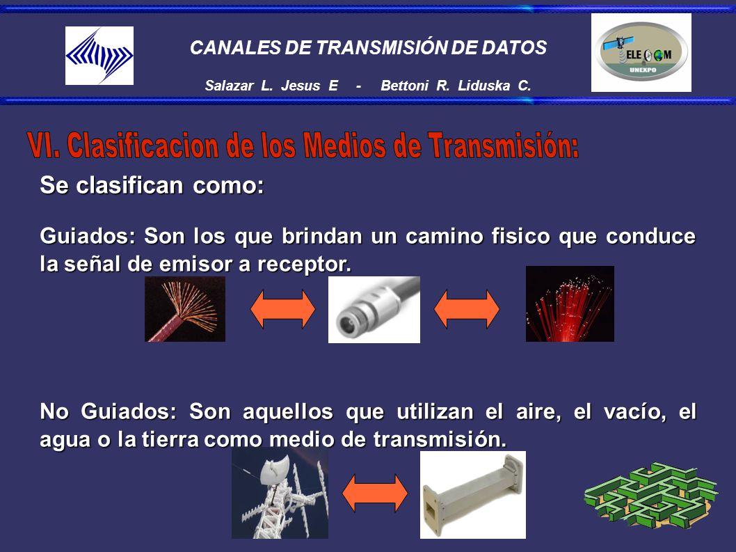 CANALES DE TRANSMISIÓN DE DATOS Salazar L. Jesus E - Bettoni R. Liduska C. Se clasifican como: Guiados: Son los que brindan un camino fisico que condu