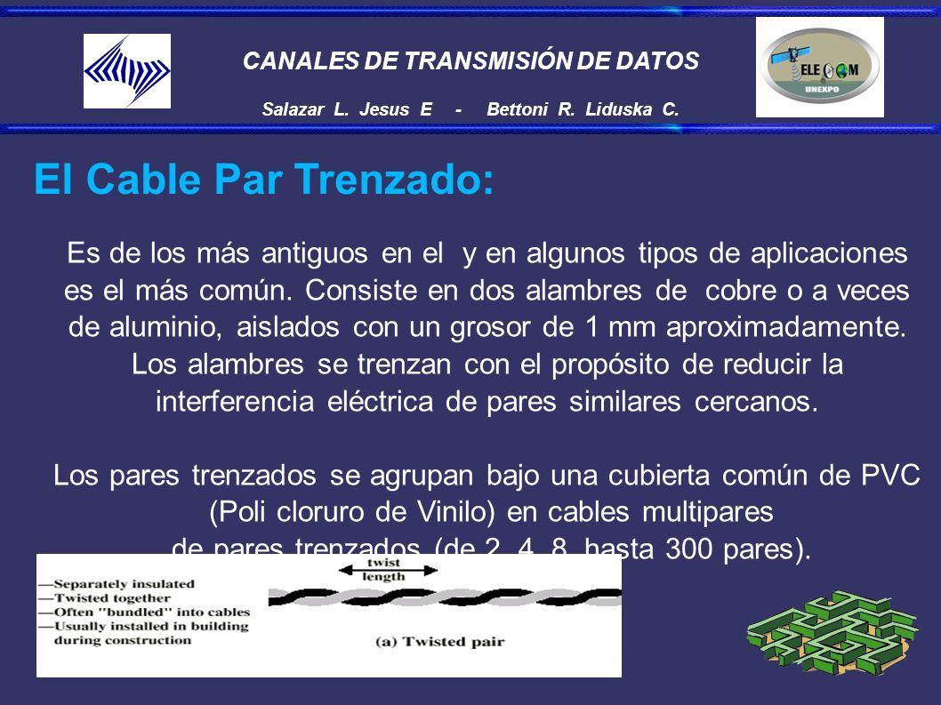 CANALES DE TRANSMISIÓN DE DATOS Salazar L. Jesus E - Bettoni R. Liduska C. El Cable Par Trenzado: Es de los más antiguos en el y en algunos tipos de a