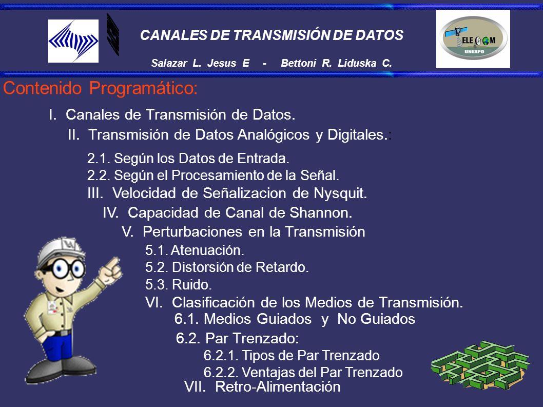 Contenido Programático: I. Canales de Transmisión de Datos. II. Transmisión de Datos Analógicos y Digitales.: 2.1. Según los Datos de Entrada. 2.2. Se
