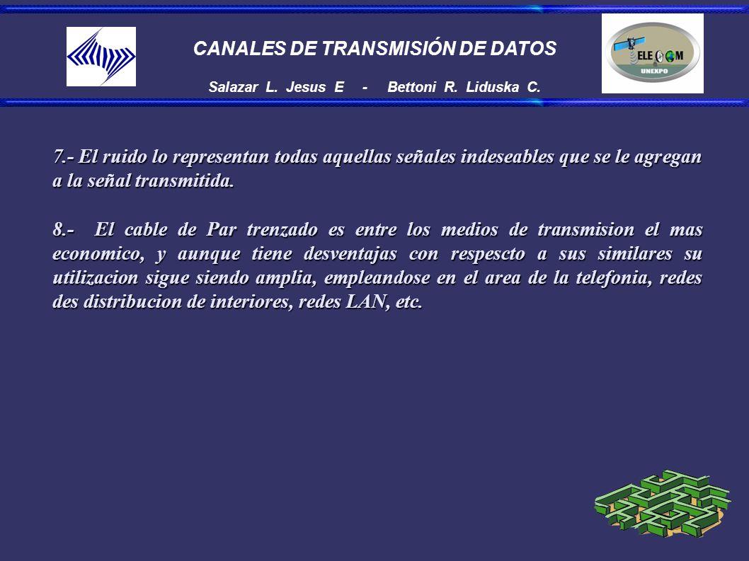 CANALES DE TRANSMISIÓN DE DATOS Salazar L. Jesus E - Bettoni R. Liduska C. 7.- El ruido lo representan todas aquellas señales indeseables que se le ag
